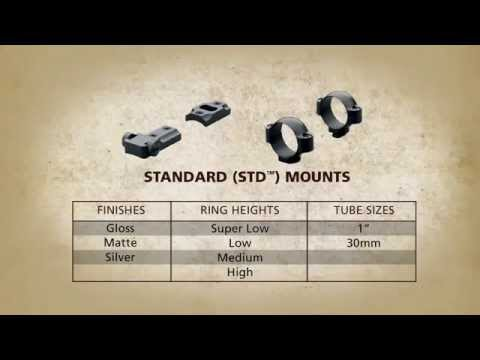 Leupold Mounting Systems Std Youtube