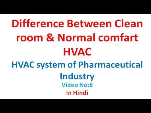 Clean room HVAC Vs Normal comfort HVAC [Video No 8] in Hindi