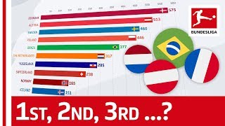 Which is the Top Scoring Nation in the Bundesliga? Excluding Germany - Powered by FDOR