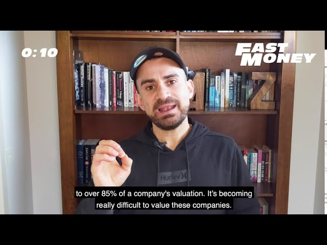 What are company intangibles and why is everyone talking about them? - Fast Money Episode 05