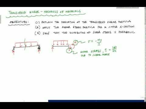 Shear Stress in Beams (Part 1/2) - Mechanics of Materials