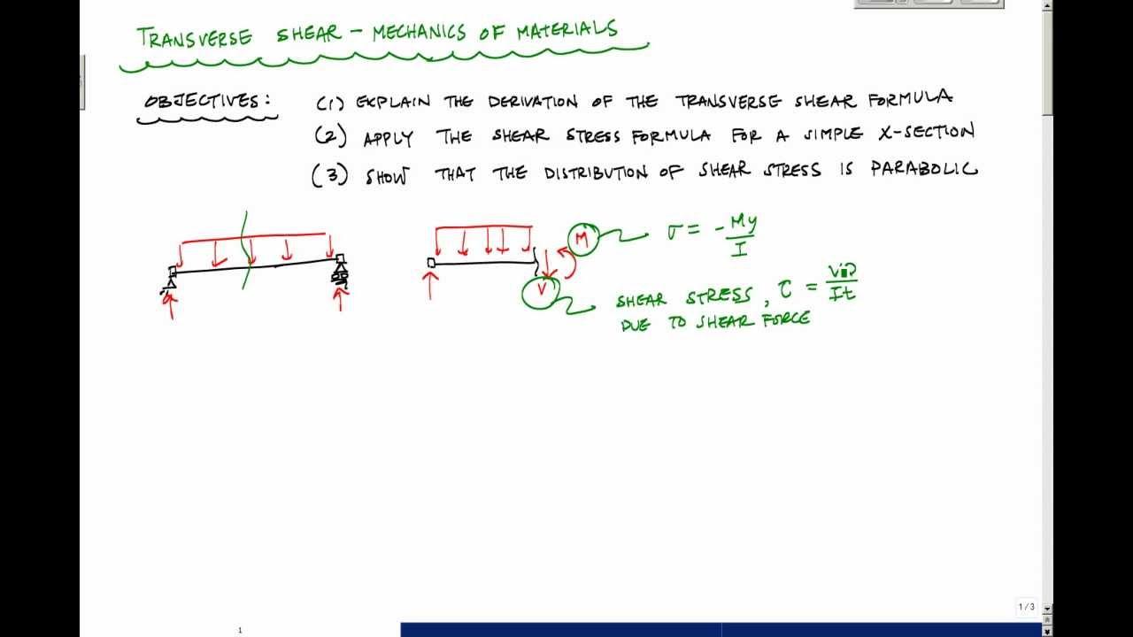 Shear Stress In Beams Part 1 2 Mechanics Of Materials