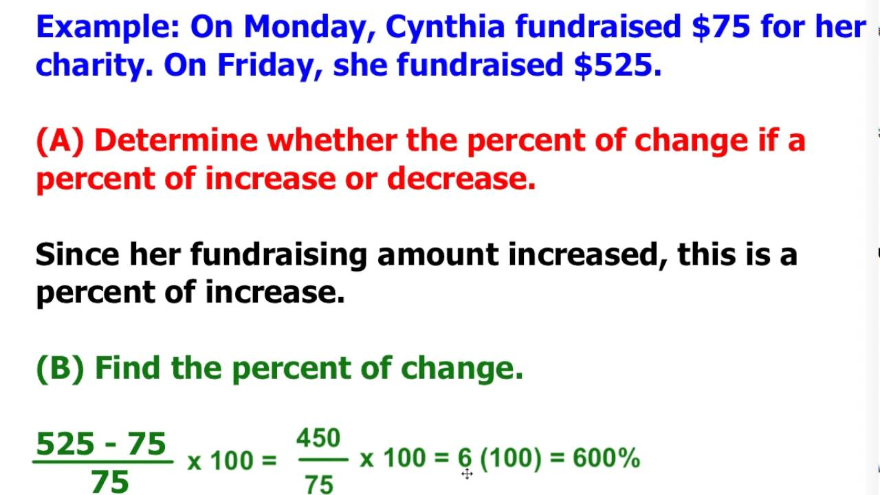 small resolution of Percent of Change \u0026 Word Problems - YouTube