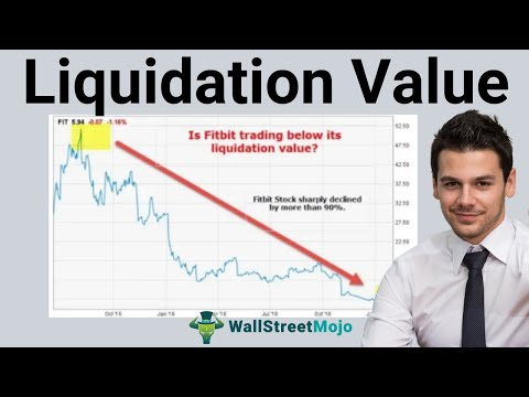 Liquidation Value | Definition | Formula | Calculation (with examples)