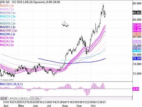 Forex market pulse pdf
