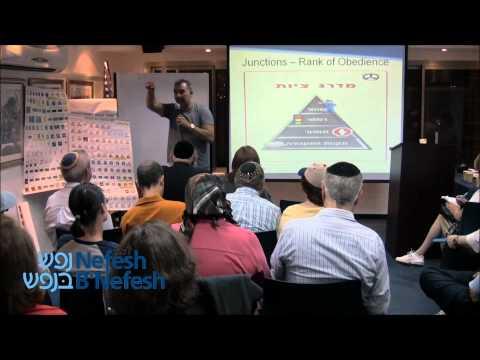 Nefesh B'Nefesh Driving in Israel for New Olim - Nefesh B'Nefesh | NBN