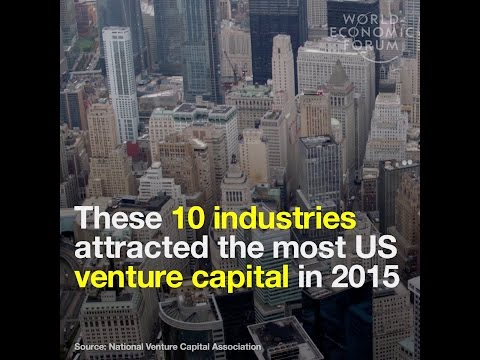 $58 8 billion in venture capital was invested in the US in 2015   These 10 industries attracted the