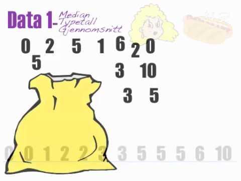 Data 1 - Median, Typetall, Gjennomsnitt