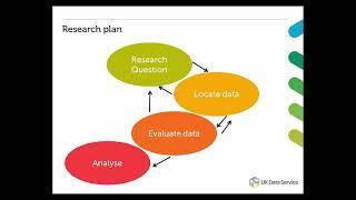 Webinar: Key issues in reusing data