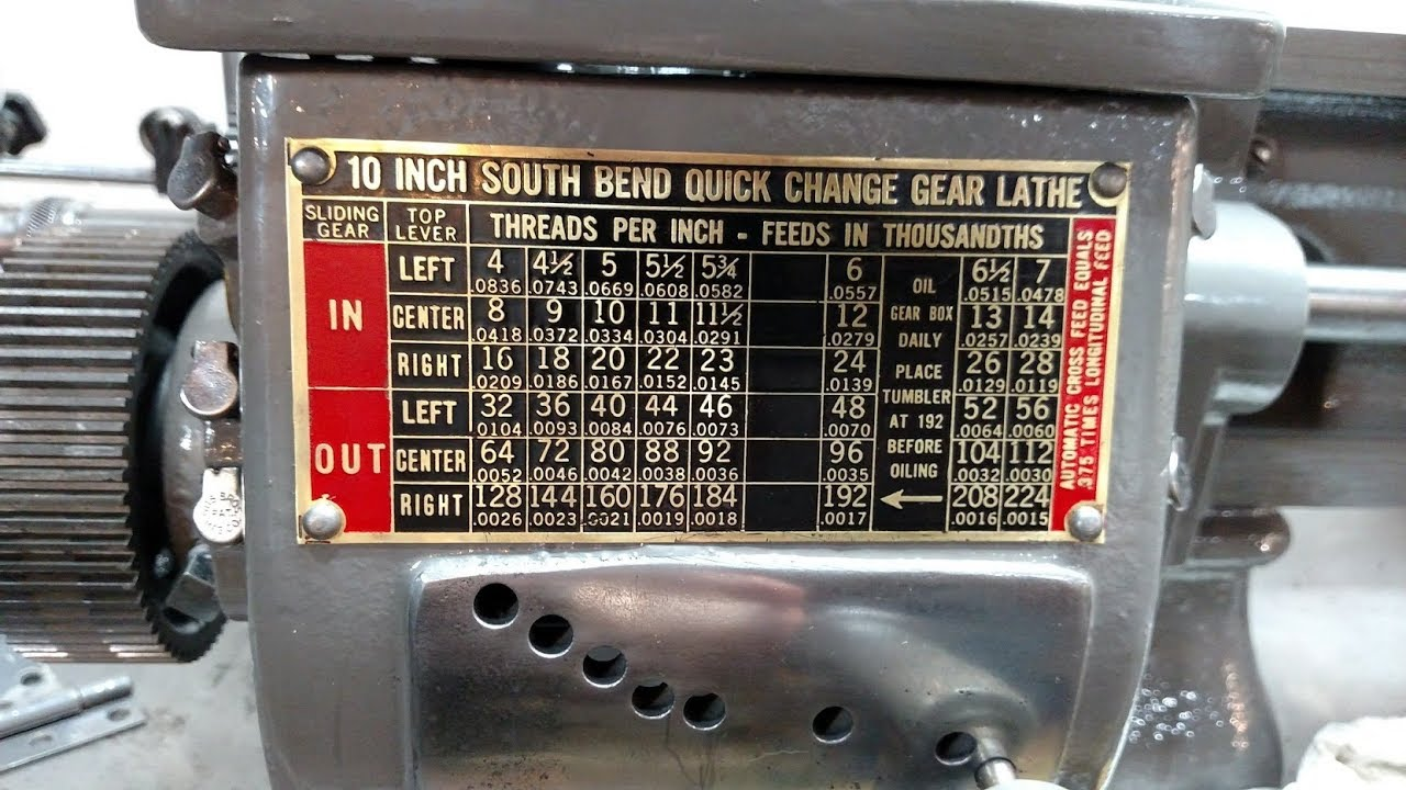 "SOUTH BEND LATHE REPRODUCTION NAME PLATES FOR 13/"" MACHINE"