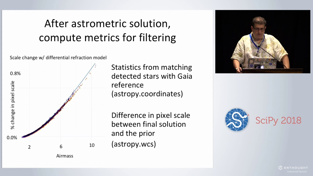 Image from Practical Applications of Astropy