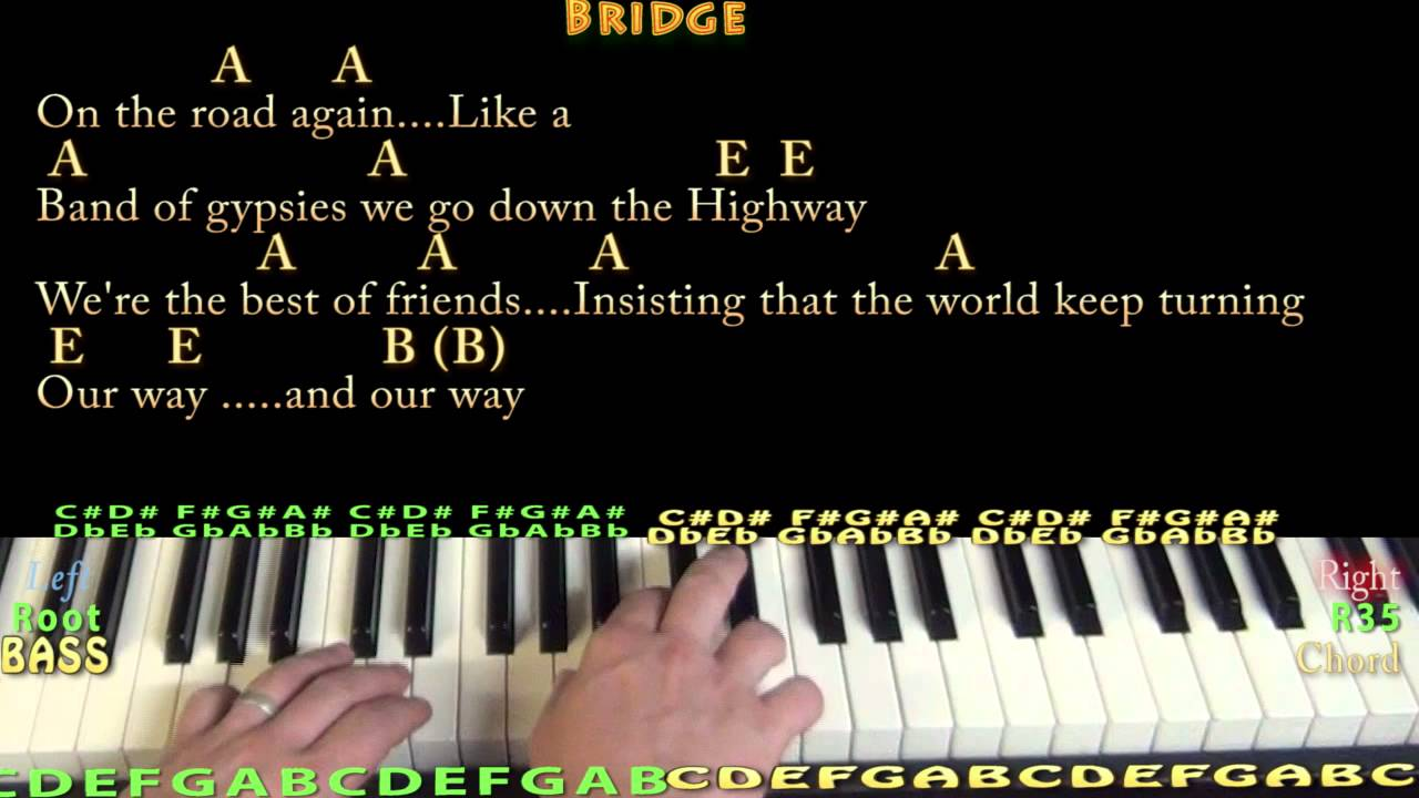 On The Road Again Willie Nelson Piano Cover Lesson In E With