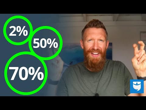 Real Estate Investing Rules You MUST Know (The 2%, 50% & 70% Rules)