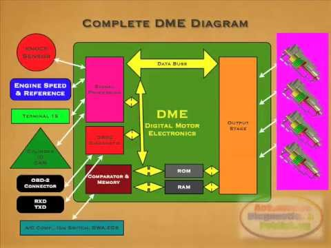 Bmw E36 Wiring Diagram Outdoor Lighting Injector Cutoff Circuit - Youtube