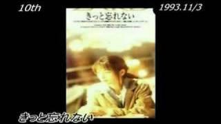 Mourning...Ms.Izumi Sakai- I pay her last respect. ↓#2 (24th~42th) ...
