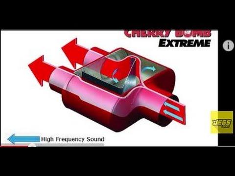 Best Car Exhaust Sound