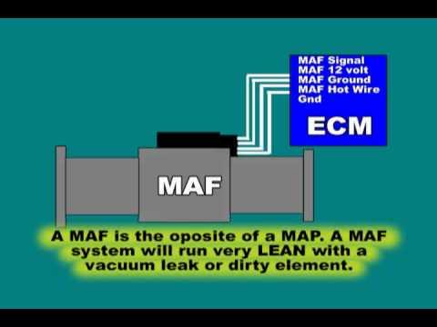 maf sensor scanner electric tests