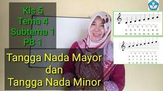 Gambar cover Tangga Nada Mayor dan Tangga Nada Minor Kls 5 Tema 4 Subtema 1 PB 2