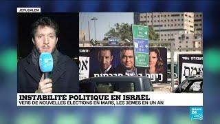Instabilité politique en Israël : vers de nouvelles élections en mars