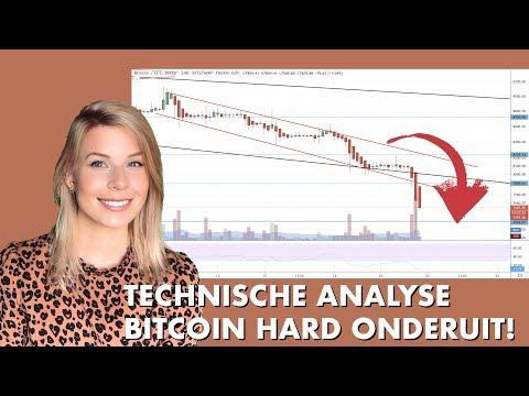 🌟 Technische Analyse: Bitcoin Koers Hard Onderuit! | Prijsanalyse #5 | Misss Bitcoin