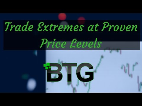 Price Extremes at Proven Levels - Live NADEX Trading