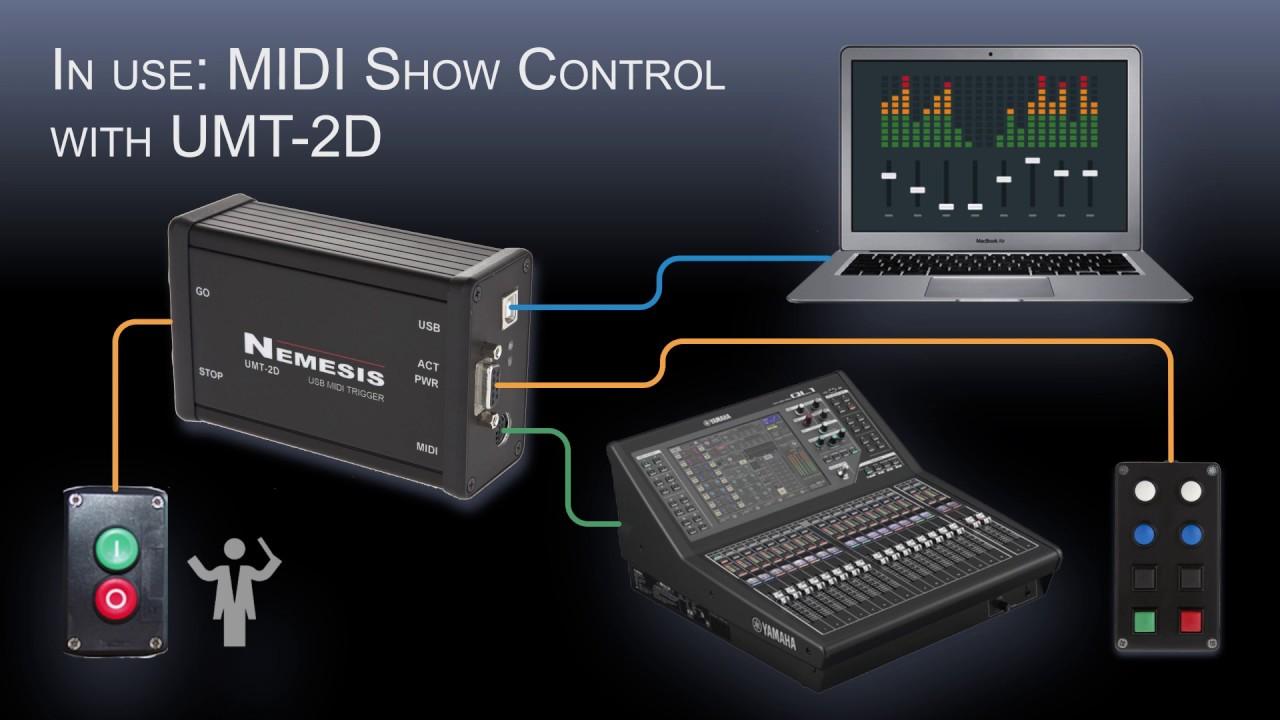Audio & Computer Switchers - Nemesis Audio - Nemesis Audio