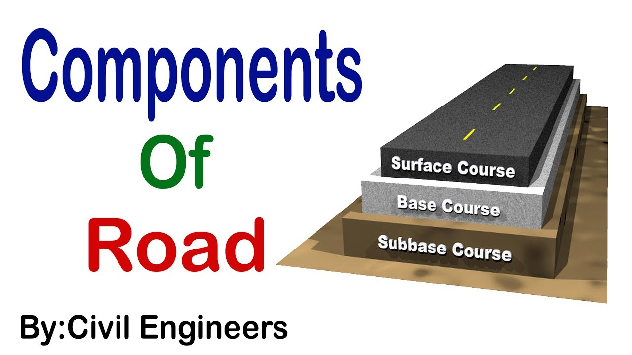 Components Of Road