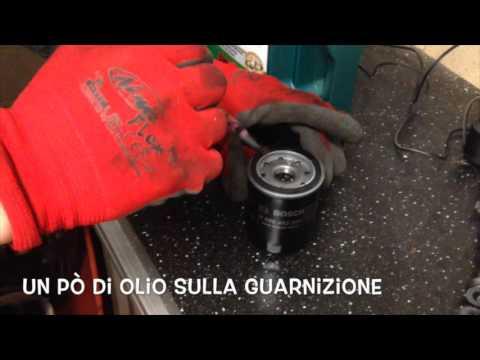 Olio motore FIAT PANDA : catalogo per un Olio auto di qualità