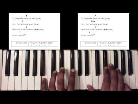 Let It Rain Keyboard Chords By Jesus Culture Worship Chords