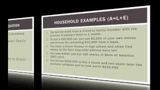 Accounting 101: The Balance Sheet