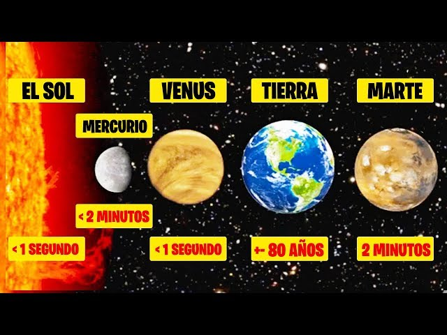 ¿Cuánto Tiempo Podrías Vivir En Cada Planeta?   Respondiendo 7 Preguntas Curiosas
