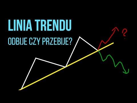 Linia trendu | #21 Kurs Analizy Technicznej