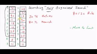 Self Organized Search [كود مصري]