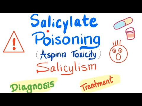 Salicylate Poisoning (Diagnosis And Management)