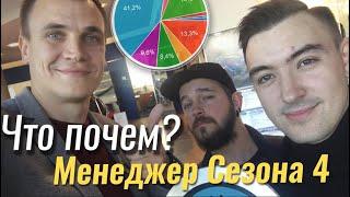 Награждаем Менеджера Сезона 4 #ЧтоПочем