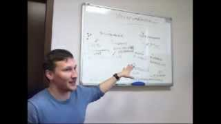 Infull - обучающее видео на тему: Инструменты продавца