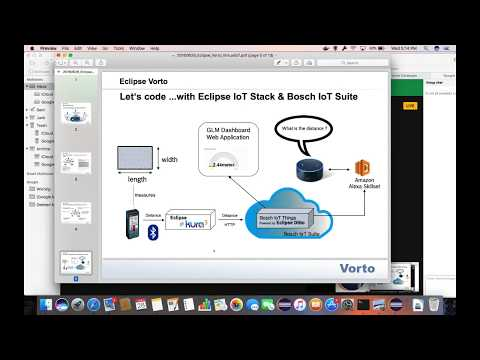 Virtual IoT | Rapid IoT Prototyping with Eclipse Vorto