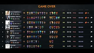 Dota auto chess guide strategy - bkb is actived when unit detect magic skill