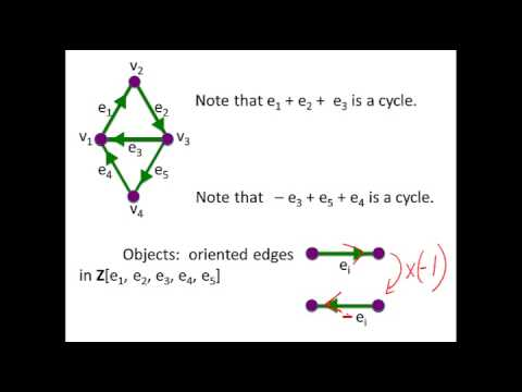 Lecture 2: Addition and Free Abelian Groups