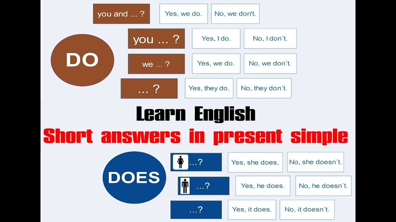 What is it? Short answers in simple language to frequently asked questions on the Internet 25