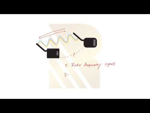 Click On Link For New Video What Is Radio Frequency? #1  What Is RF?