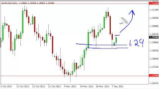 EUR/USD Technical Analysis for December 11, 2012 by FXEmpire.com
