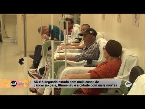 Santa Catarina é o segundo estado do país com mais casos de câncer