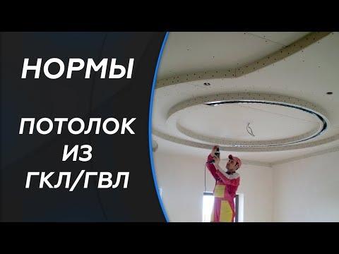 Потолок из гипсокартона (Нормы)