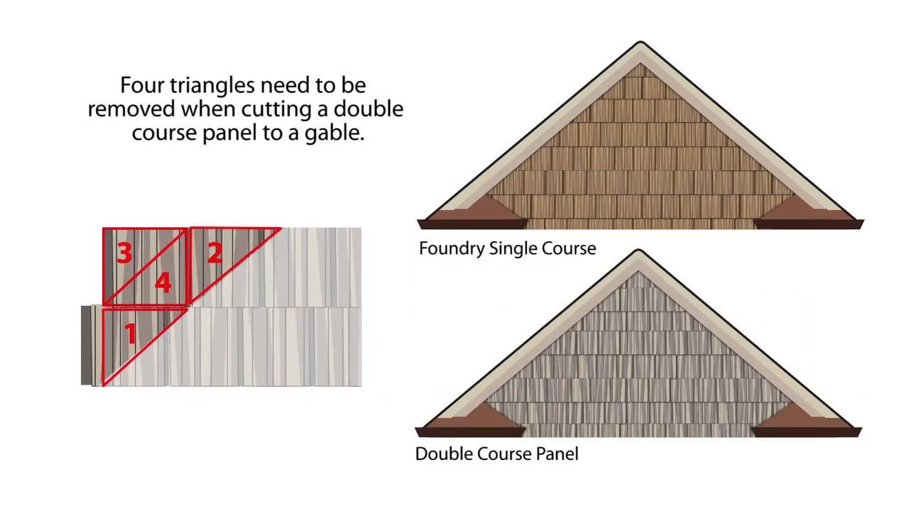Foundry Specialty Siding Features Benefits Youtube