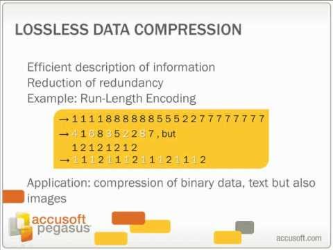 Introduction to Lossy Image Data Compression Part1