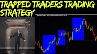 Trading Strategies that Profit from Trapped Traders: How To Trade Against the Losing Traders 🔥