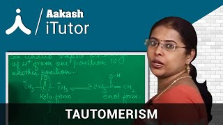 isomerism iit jee lecture