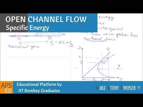 Specific Energy and Critical Depth | Open Channel Flow