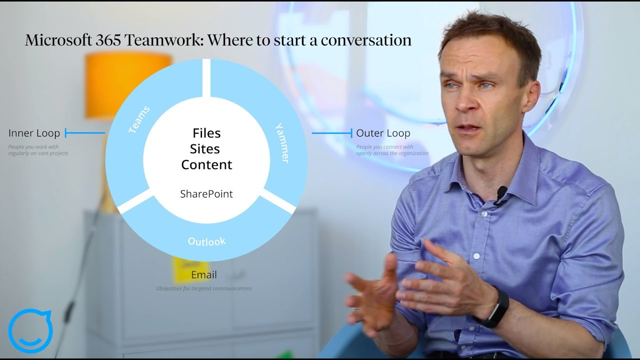 How to make communication work with SharePoint and Office365